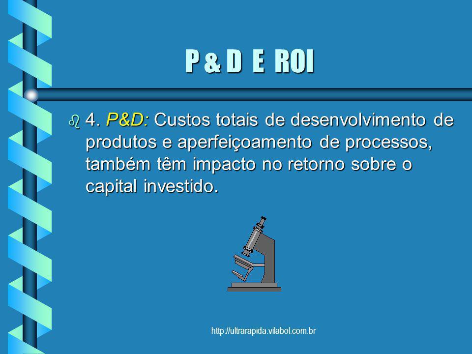 http://ultrarapida.vilabol.com.br P & D E ROI P & D E ROI b 4. P&D: Custos totais de desenvolvimento de produtos e aperfeiçoamento de processos, també