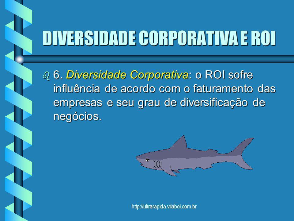 http://ultrarapida.vilabol.com.br DIVERSIDADE CORPORATIVA E ROI b 6. Diversidade Corporativa: o ROI sofre influência de acordo com o faturamento das e