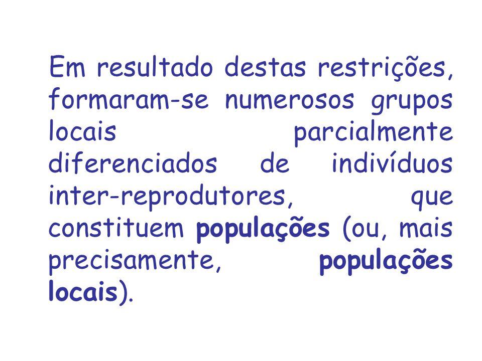 Em resultado destas restrições, formaram se numerosos grupos locais parcialmente diferenciados de indivíduos inter reprodutores, que constituem populações (ou, mais precisamente, populações locais).
