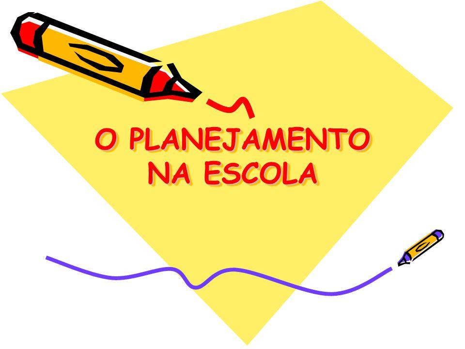 Esquema do Projeto Pedagógico PARA QUE SERVE O DIAGNÓSTICO?