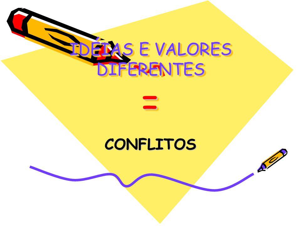 Levantar e discutir as concepções do coletivo para definir uma linha de ação que traduza aquilo que o grupo considera prioritário para o trabalho da escola.
