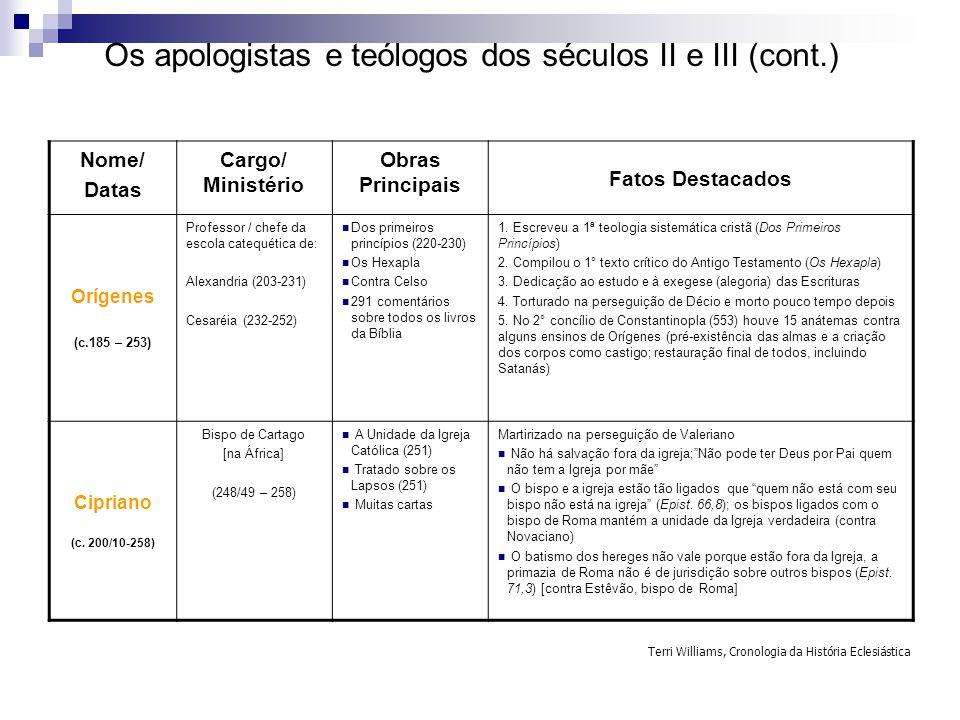 Nome/ Datas Cargo/ Ministério Obras Principais Fatos Destacados Orígenes (c.185 – 253) Professor / chefe da escola catequética de: Alexandria (203-231
