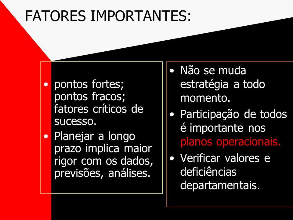 2. OPERACIONAIS 1. Voltados para a execução interna dos objetivos estratégicos; 2. Voltados para as operações cotidianas departamentais; 3.Elaborados