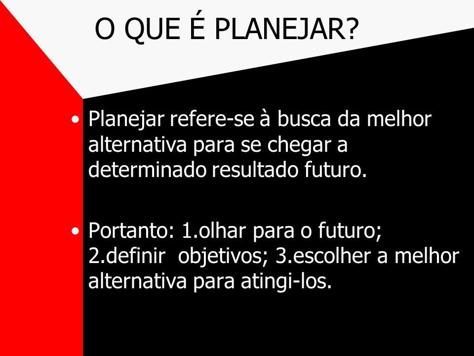 PLANEJANDO ESTRATÉGICAMENTE VISÃO ESTRATÉGICA José Manuel de Sacadura Rocha jsacadura@ultrarapida.com.br