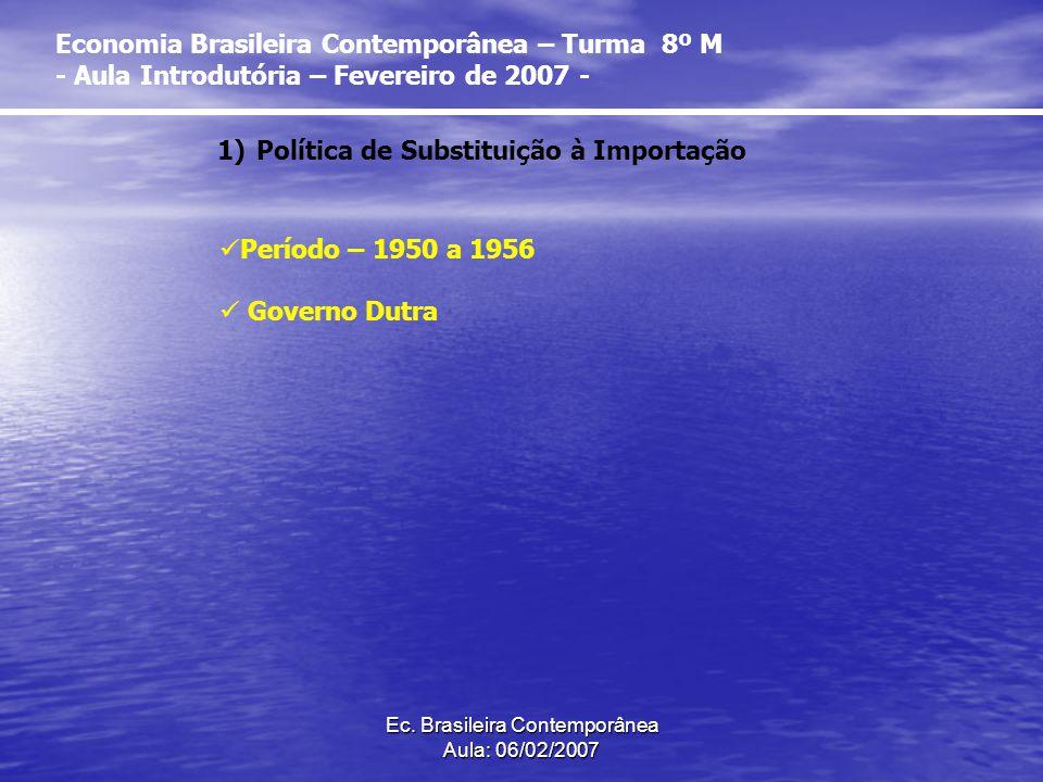 Ec. Brasileira Contemporânea Aula: 06/02/2007 1)Política de Substituição à Importação Período – 1950 a 1956 Governo Dutra Economia Brasileira Contempo