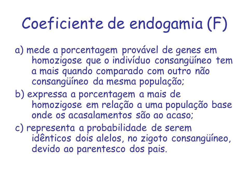 Coeficiente de endogamia (F) a) mede a porcentagem provável de genes em homozigose que o indivíduo consangüíneo tem a mais quando comparado com outro