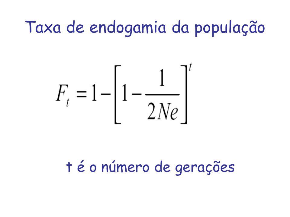 Taxa de endogamia da população t é o número de gerações