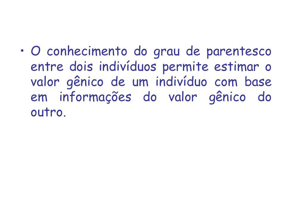 O conhecimento do grau de parentesco entre dois indivíduos permite estimar o valor gênico de um indivíduo com base em informações do valor gênico do o