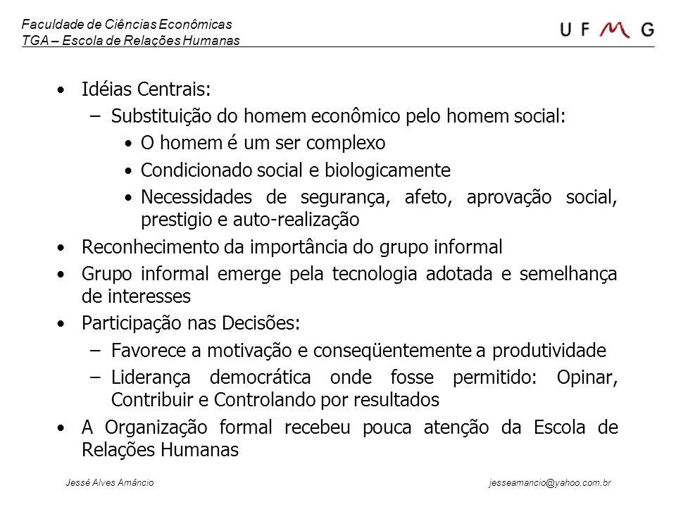 Faculdade de Ciências Econômicas TGA – Escola de Relações Humanas Jessé Alves Amâncio jesseamancio@yahoo.com.br Idéias Centrais: –Substituição do home