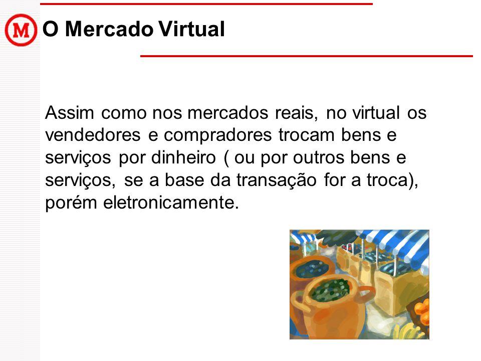 O Mercado Virtual Assim como nos mercados reais, no virtual os vendedores e compradores trocam bens e serviços por dinheiro ( ou por outros bens e ser