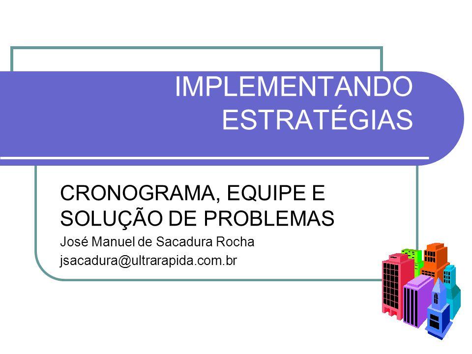 IMPLEMENTANDO ESTRATÉGIAS CRONOGRAMA, EQUIPE E SOLUÇÃO DE PROBLEMAS José Manuel de Sacadura Rocha jsacadura@ultrarapida.com.br