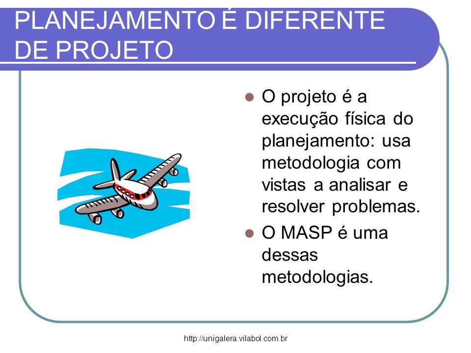 http://unigalera.vilabol.com.br PLANEJAMENTO É DIFERENTE DE PROJETO O projeto é a execução física do planejamento: usa metodologia com vistas a analis