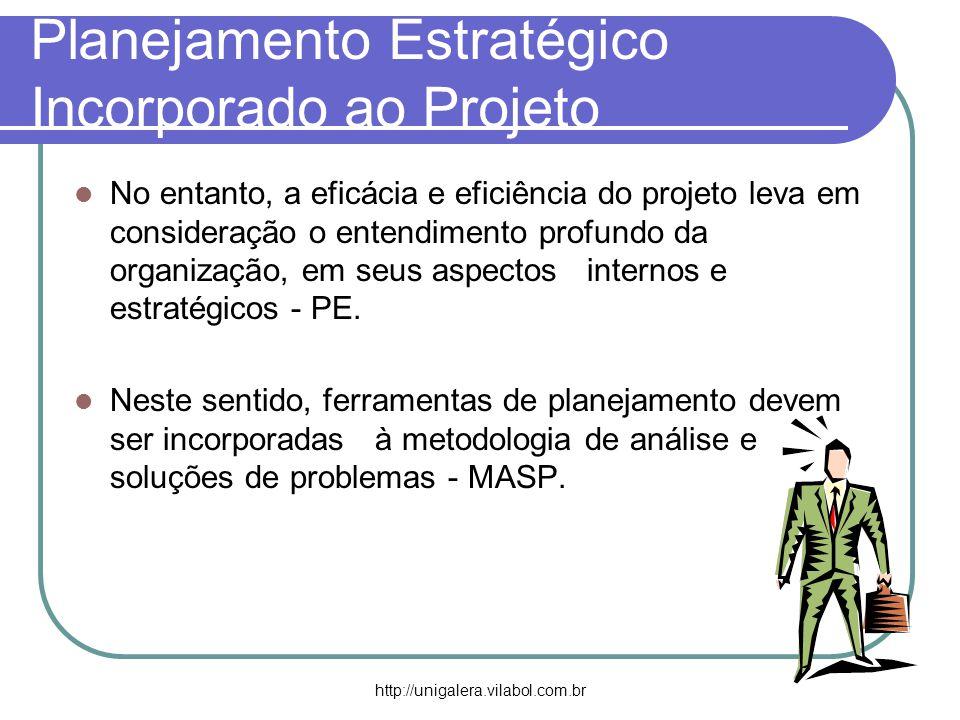 http://unigalera.vilabol.com.br Planejamento Estratégico Incorporado ao Projeto No entanto, a eficácia e eficiência do projeto leva em consideração o