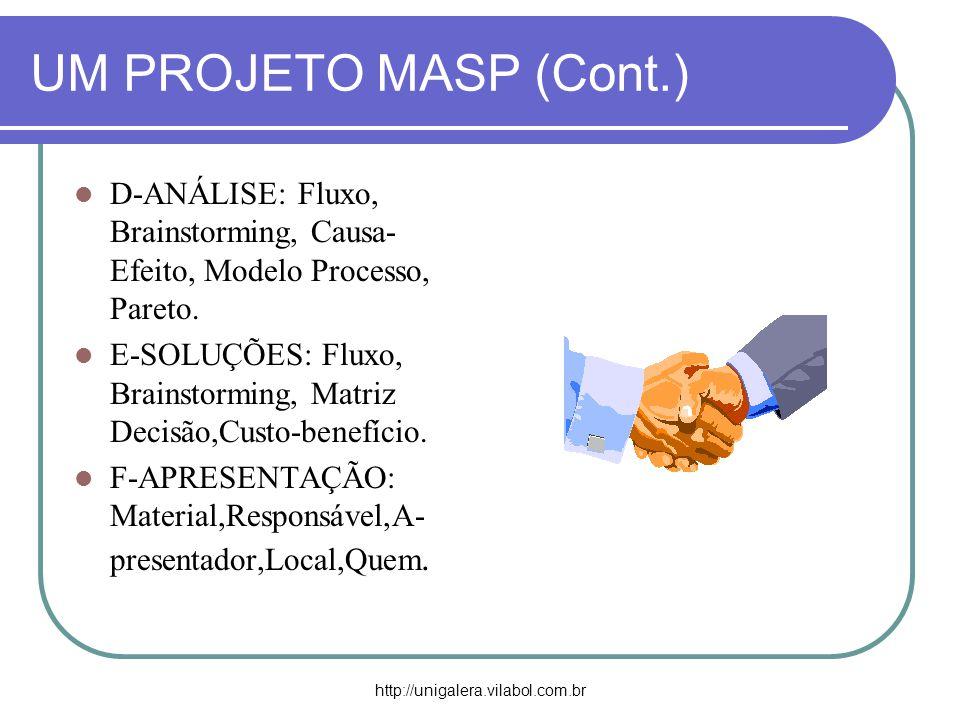 http://unigalera.vilabol.com.br UM PROJETO MASP (Cont.) D-ANÁLISE: Fluxo, Brainstorming, Causa- Efeito, Modelo Processo, Pareto. E-SOLUÇÕES: Fluxo, Br