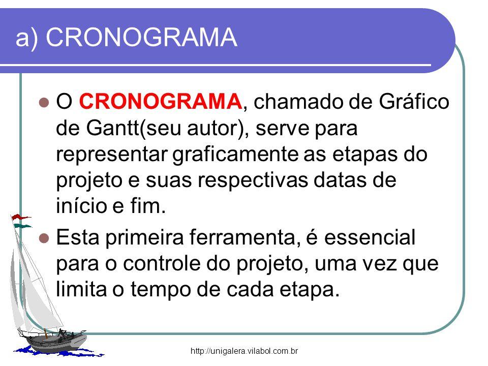 http://unigalera.vilabol.com.br a) CRONOGRAMA O CRONOGRAMA, chamado de Gráfico de Gantt(seu autor), serve para representar graficamente as etapas do p