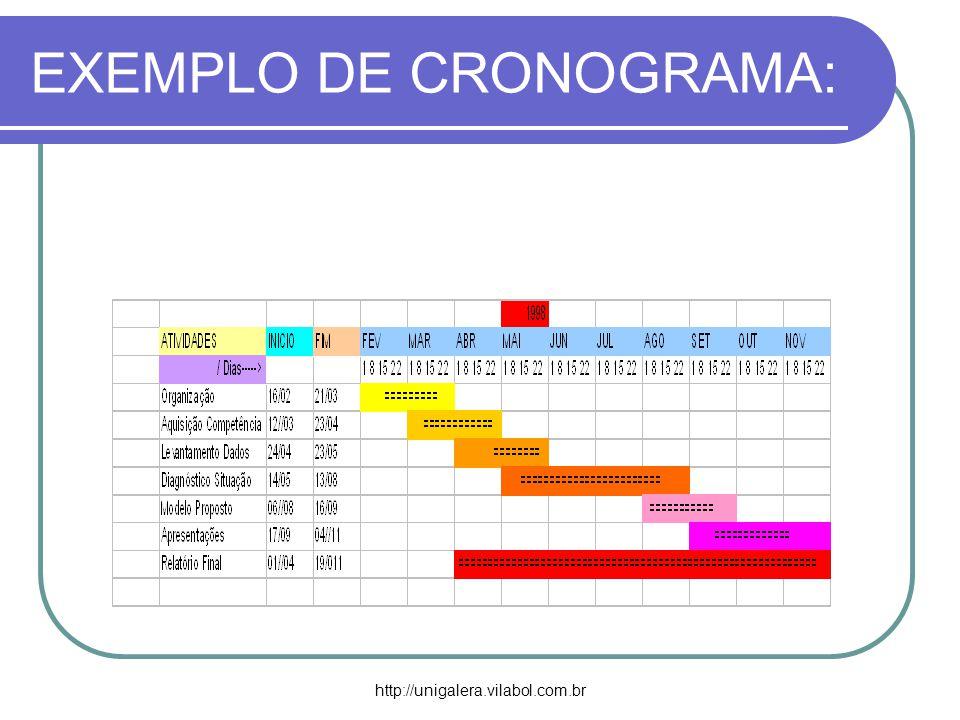 http://unigalera.vilabol.com.br EXEMPLO DE CRONOGRAMA: