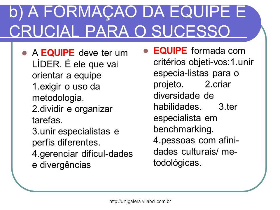 http://unigalera.vilabol.com.br b) A FORMAÇÃO DA EQUIPE É CRUCIAL PARA O SUCESSO A EQUIPE deve ter um LÍDER. É ele que vai orientar a equipe 1.exigir