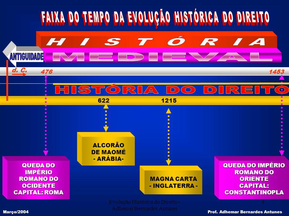 Evolução Histórica do Direito - Adhemar Bernardes Antunes 4 622 1215 476 1453 d. C. QUEDA DO IMPÉRIO ROMANO DO ORIENTE CAPITAL: CONSTANTINOPLA Prof. A