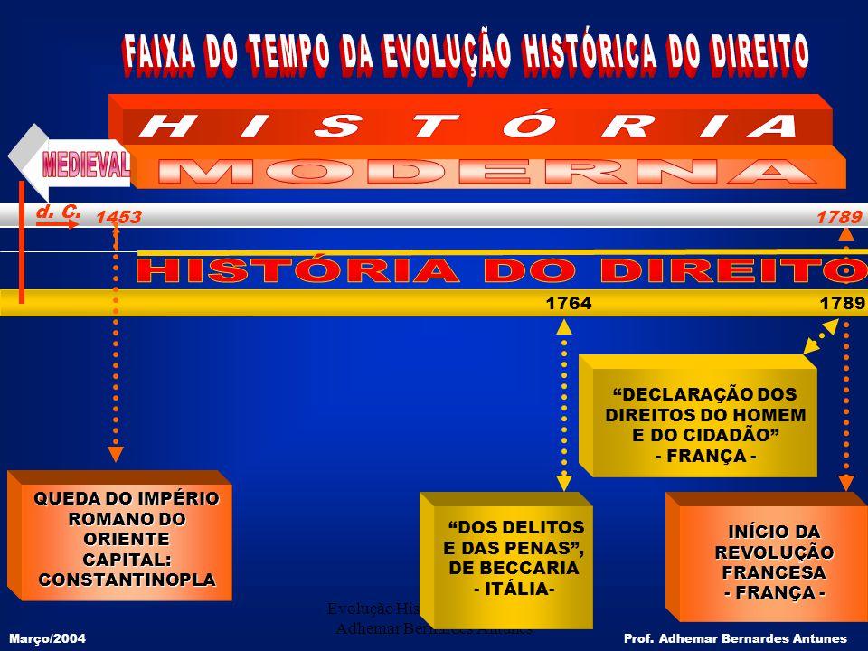 Evolução Histórica do Direito - Adhemar Bernardes Antunes 5 1764 1789 1453 1789 d. C. QUEDA DO IMPÉRIO ROMANO DO ORIENTE CAPITAL: CONSTANTINOPLA Prof.
