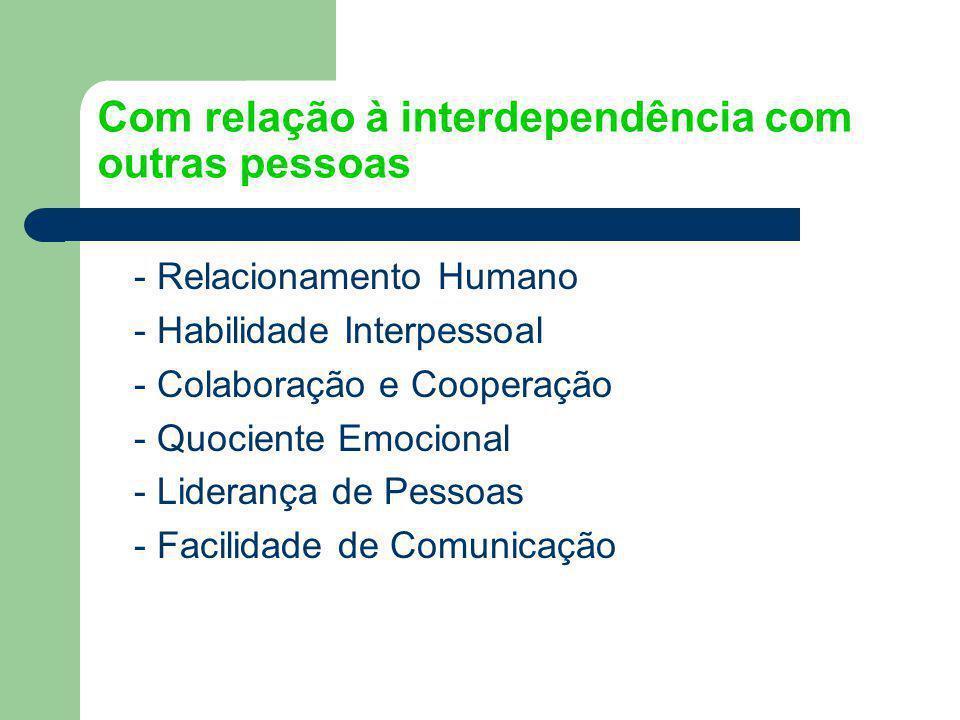 Com relação à interdependência com outras pessoas - Relacionamento Humano - Habilidade Interpessoal - Colaboração e Cooperação - Quociente Emocional - Liderança de Pessoas - Facilidade de Comunicação