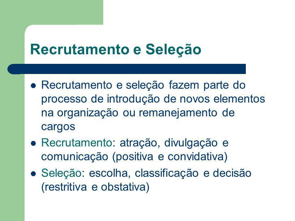 Recrutamento e Seleção Recrutamento e seleção fazem parte do processo de introdução de novos elementos na organização ou remanejamento de cargos Recru