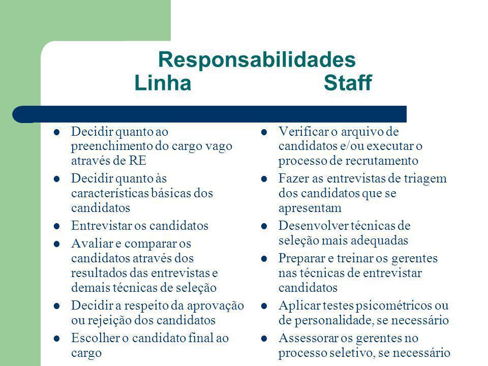 Responsabilidades Linha Staff Decidir quanto ao preenchimento do cargo vago através de RE Decidir quanto às características básicas dos candidatos Ent