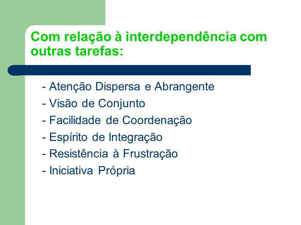 Com relação à interdependência com outras tarefas: - Atenção Dispersa e Abrangente - Visão de Conjunto - Facilidade de Coordenação - Espírito de Integração - Resistência à Frustração - Iniciativa Própria