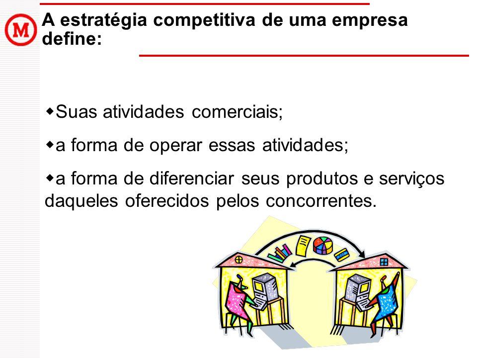 A estratégia competitiva de uma empresa define: Suas atividades comerciais; a forma de operar essas atividades; a forma de diferenciar seus produtos e serviços daqueles oferecidos pelos concorrentes.