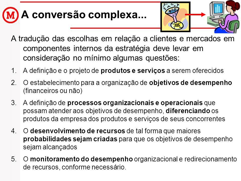 A conversão complexa...
