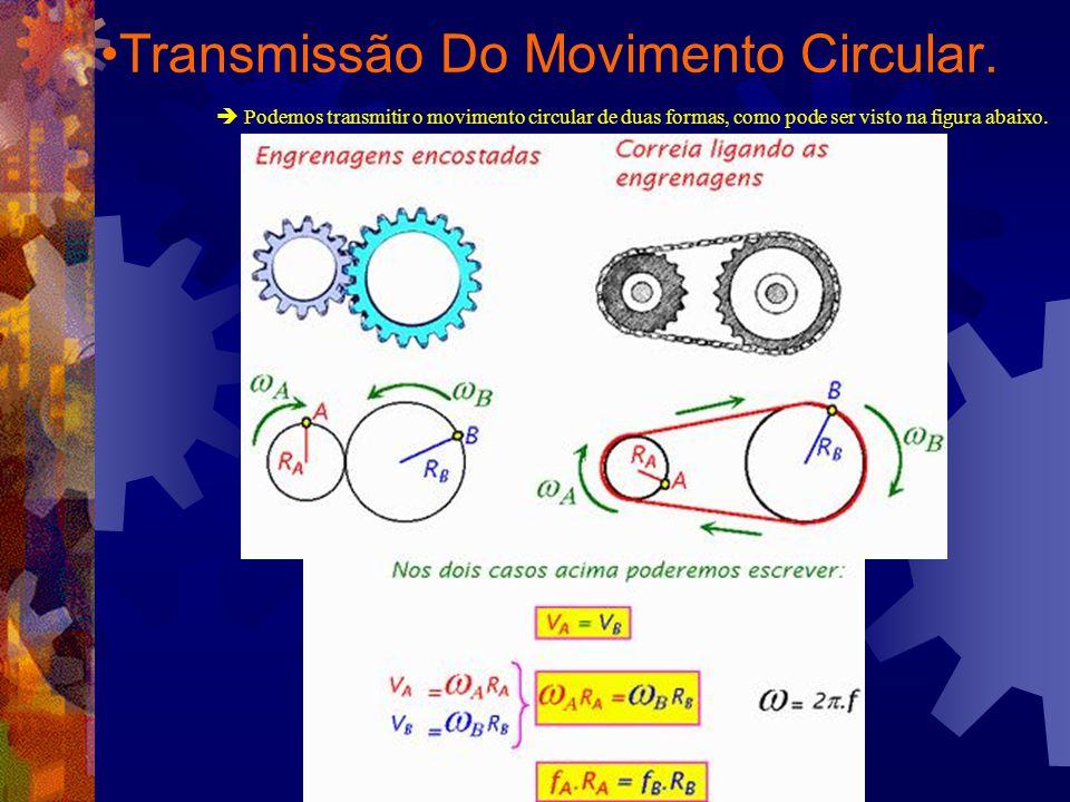 Exemplo 02 Um automóvel percorre uma pista circular de 1km de raio, com movimento circular uniforme. Sabendo que a equação horária do movimento é; s =