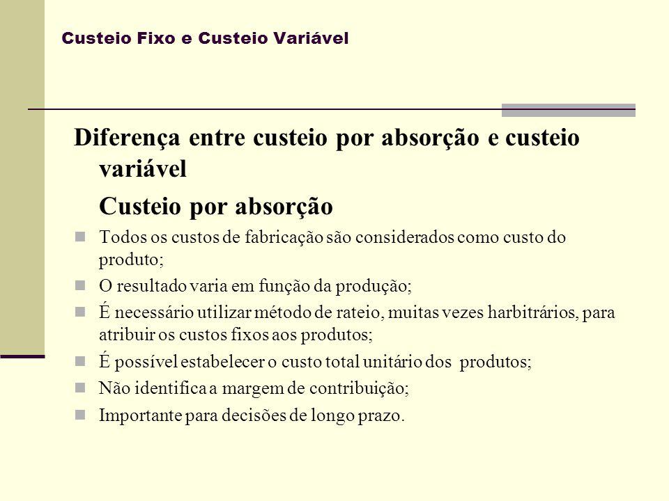 Custeio Fixo e Custeio Variável Diferença entre custeio por absorção e custeio variável Custeio por absorção Todos os custos de fabricação são conside