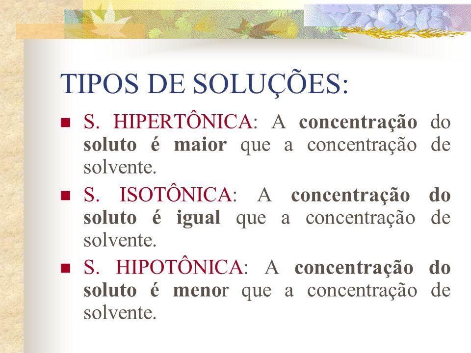TIPOS DE SOLUÇÕES: S. HIPERTÔNICA: A concentração do soluto é maior que a concentração de solvente. S. ISOTÔNICA: A concentração do soluto é igual que