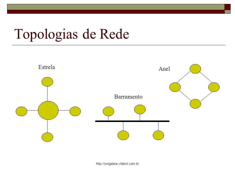 http://unigalera.vilabol.com.br Topologias de Rede Estrela Barramento Anel