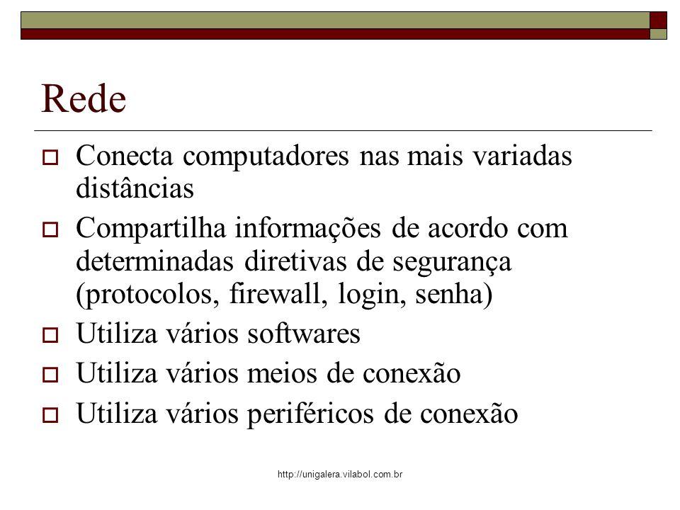 http://unigalera.vilabol.com.br Rede Conecta computadores nas mais variadas distâncias Compartilha informações de acordo com determinadas diretivas de segurança (protocolos, firewall, login, senha) Utiliza vários softwares Utiliza vários meios de conexão Utiliza vários periféricos de conexão