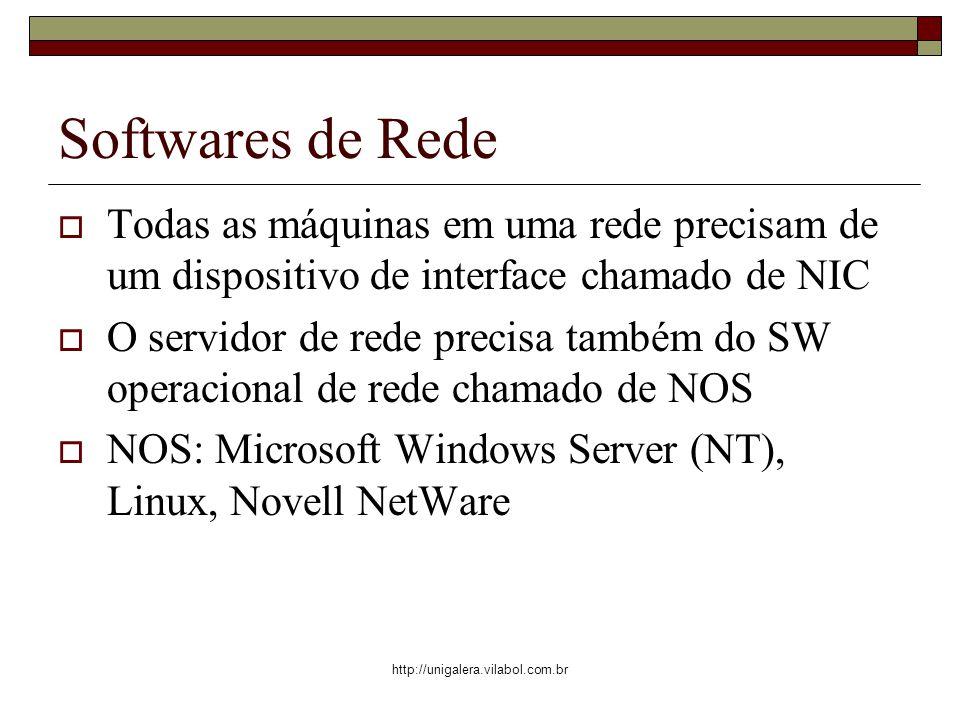 http://unigalera.vilabol.com.br Softwares de Rede Todas as máquinas em uma rede precisam de um dispositivo de interface chamado de NIC O servidor de rede precisa também do SW operacional de rede chamado de NOS NOS: Microsoft Windows Server (NT), Linux, Novell NetWare