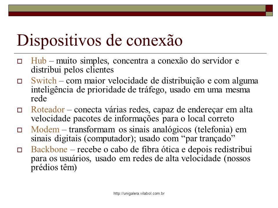 http://unigalera.vilabol.com.br Dispositivos de conexão Hub – muito simples, concentra a conexão do servidor e distribui pelos clientes Switch – com m