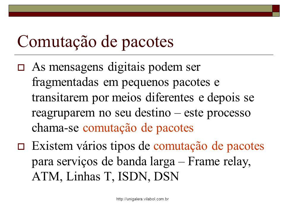http://unigalera.vilabol.com.br Comutação de pacotes As mensagens digitais podem ser fragmentadas em pequenos pacotes e transitarem por meios diferentes e depois se reagruparem no seu destino – este processo chama-se comutação de pacotes Existem vários tipos de comutação de pacotes para serviços de banda larga – Frame relay, ATM, Linhas T, ISDN, DSN