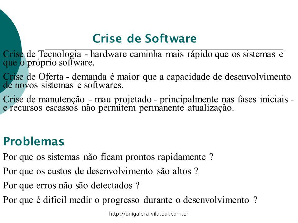 http://unigalera.vila.bol.com.br Crise de Software Crise de Tecnologia - hardware caminha mais rápido que os sistemas e que o próprio software. Crise