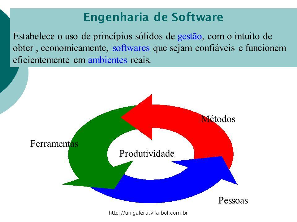 http://unigalera.vila.bol.com.br Engenharia de Software Estabelece o uso de princípios sólidos de gestão, com o intuito de obter, economicamente, soft