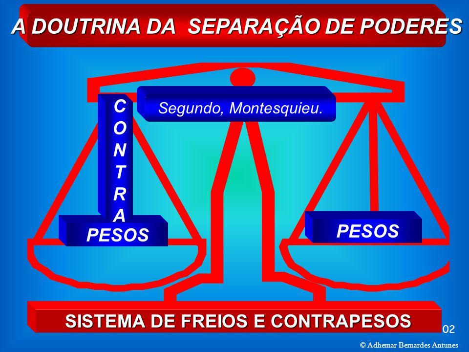 02 © Adhemar Bernardes Antunes SISTEMA DE FREIOS E CONTRAPESOS A DOUTRINA DA SEPARAÇÃO DE PODERES PESOS PESOS C O N T R A Segundo, Montesquieu.