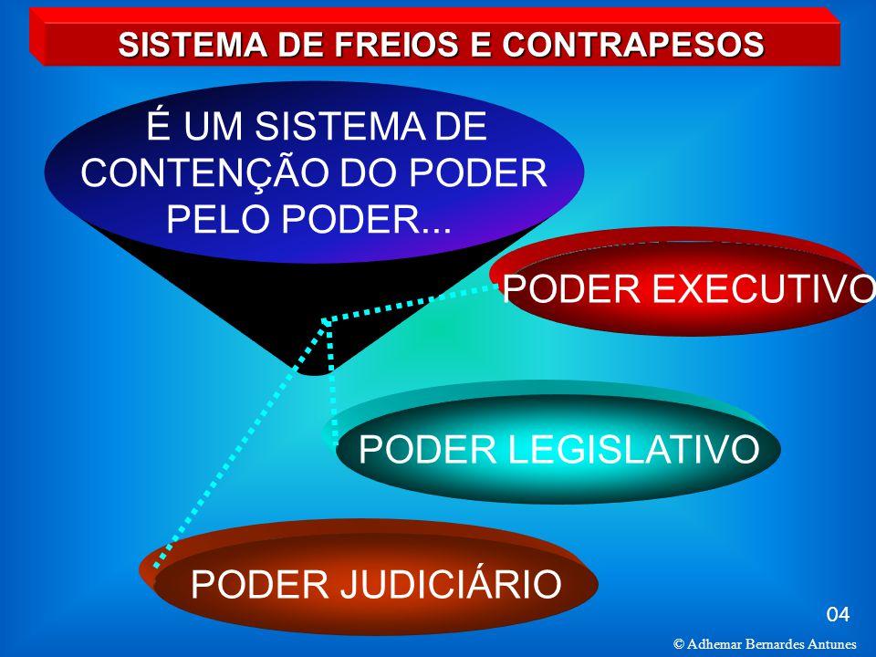 © Adhemar Bernardes Antunes É UM SISTEMA DE CONTENÇÃO DO PODER PELO PODER... PODER JUDICIÁRIO PODER LEGISLATIVO SISTEMA DE FREIOS E CONTRAPESOS PODER