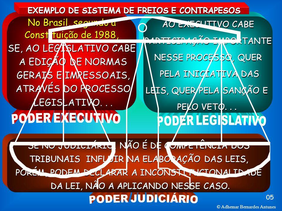© Adhemar Bernardes Antunes No Brasil, segundo a Constituição de 1988, SE, AO LEGISLATIVO CABE A EDIÇÃO DE NORMAS GERAIS E IMPESSOAIS, ATRAVÉS DO PROC