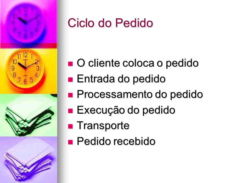 O uso de canetas-leitoras óticas são para realizar a entrada de pedidos, reposição de estoque e a passagem de clientes no caixa. O uso de canetas-leit