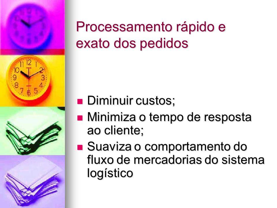 Alternativas para Projeto O processamento de pedidos pode ser feito de infinitas maneiras.