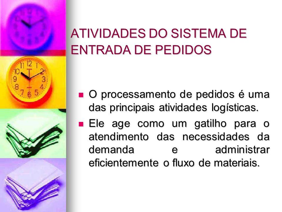 ATIVIDADES DO SISTEMA DE ENTRADA DE PEDIDOS O processamento de pedidos é uma das principais atividades logísticas.