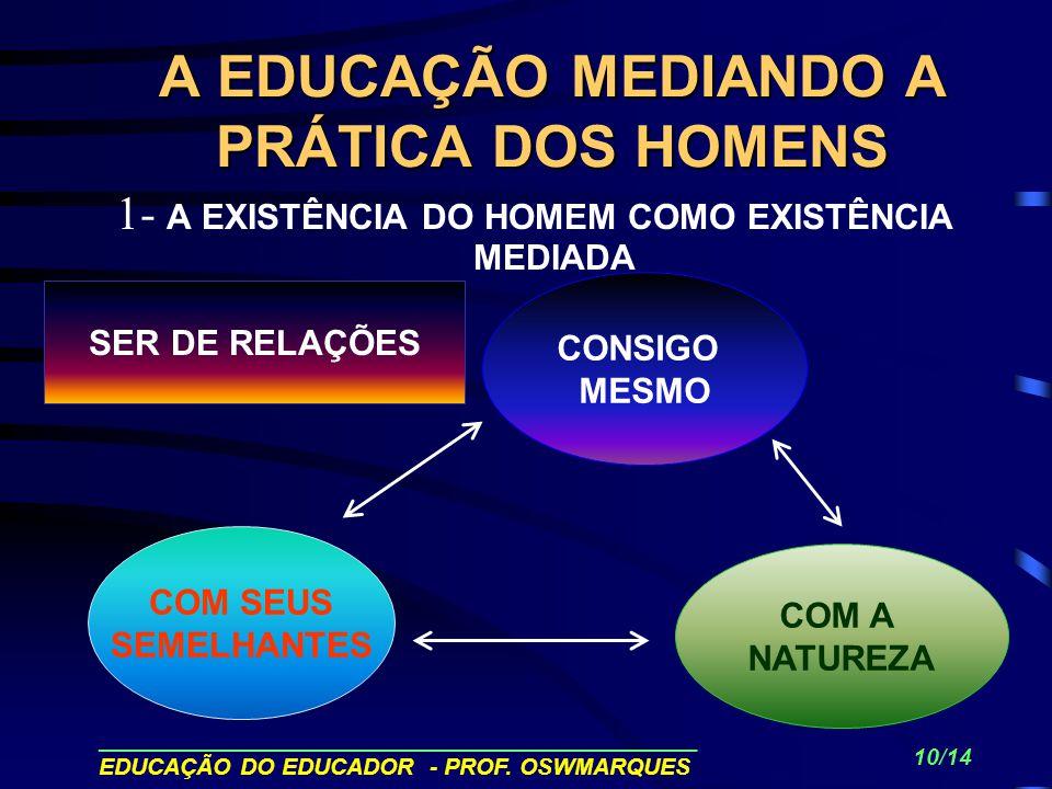 ______________________________________________ EDUCAÇÃO DO EDUCADOR - PROF. OSWMARQUES 9/14 O QUE É CONSIDERADO CONHECIMENTO ESCOLAR? COMO TAL CONHECI