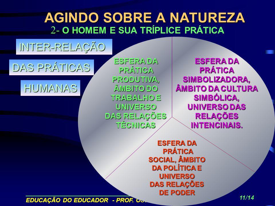 ______________________________________________ EDUCAÇÃO DO EDUCADOR - PROF. OSWMARQUES 10/14 A EDUCAÇÃO MEDIANDO A PRÁTICA DOS HOMENS 1- A EXISTÊNCIA
