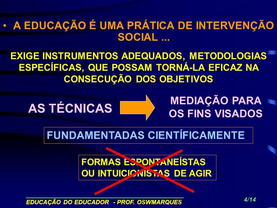 ______________________________________________ EDUCAÇÃO DO EDUCADOR - PROF. OSWMARQUES 3/14 domínio dos conhecimentos científicos relacionados com a r