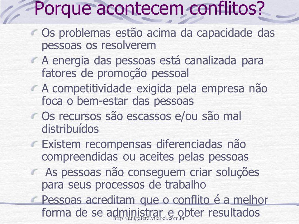 http://unigalera.vilabol.com.br Porque acontecem conflitos? Os problemas estão acima da capacidade das pessoas os resolverem A energia das pessoas est