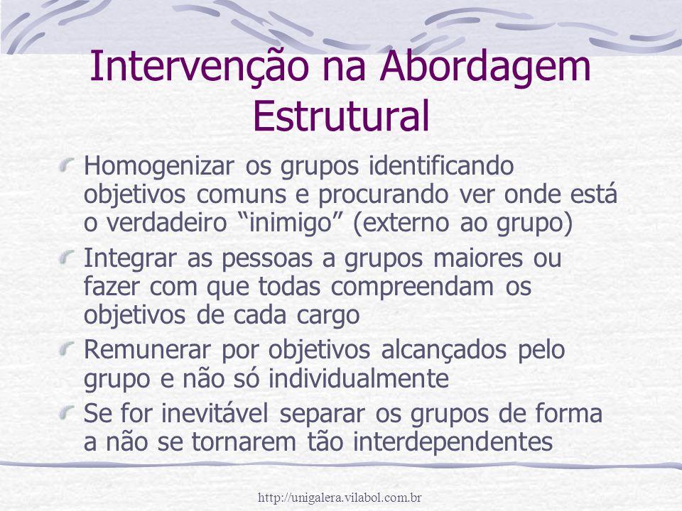 http://unigalera.vilabol.com.br Intervenção na Abordagem Estrutural Homogenizar os grupos identificando objetivos comuns e procurando ver onde está o